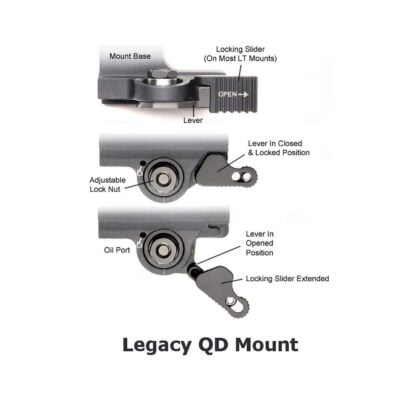 LaRue Tactical QD Quick Disconnect Speed Lever Mounting Instructions